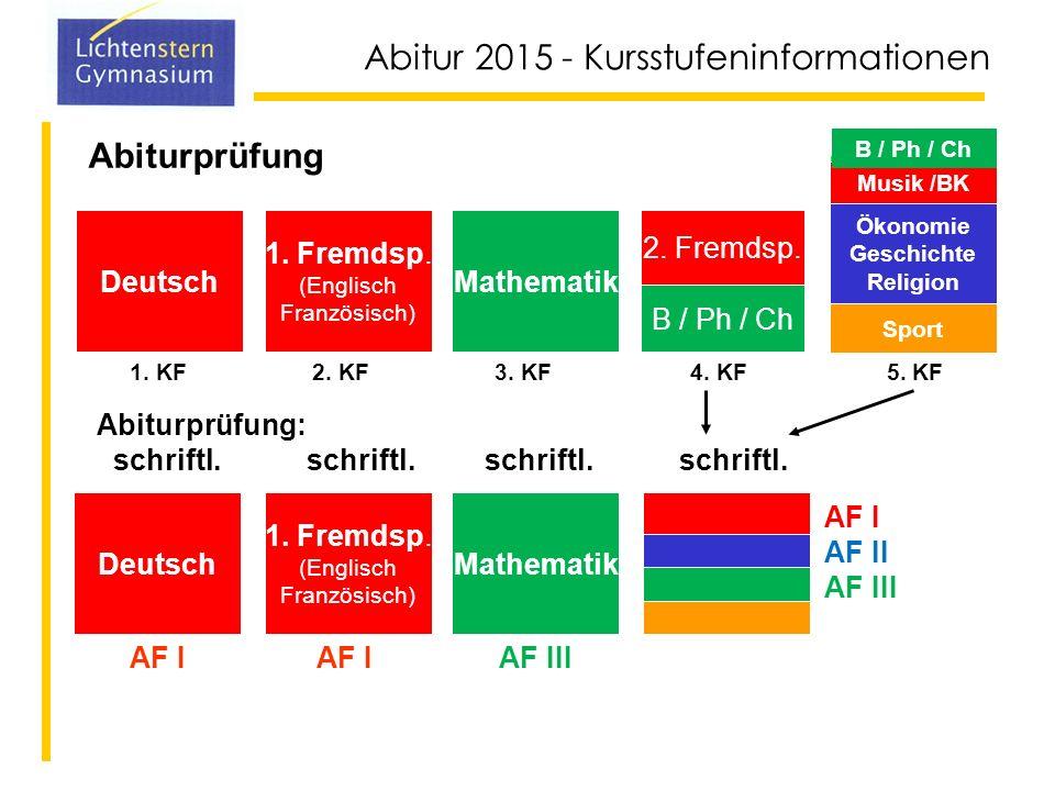 Abiturprüfung Mathematik 1. Fremdsp. Deutsch 2. Fremdsp. B / Ph / Ch