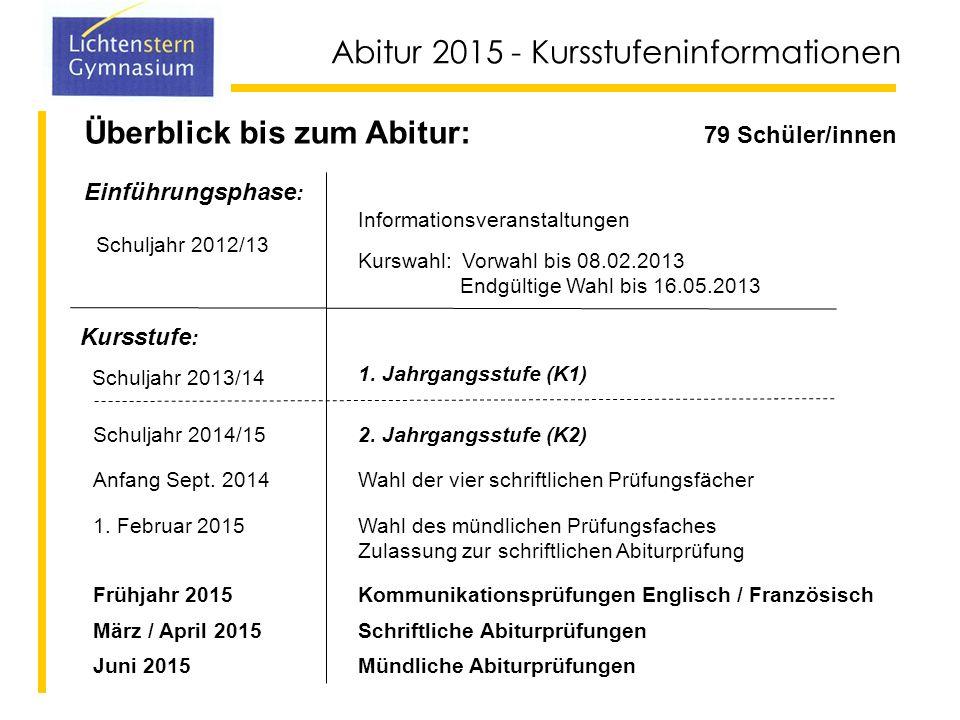 Überblick bis zum Abitur: 79 Schüler/innen