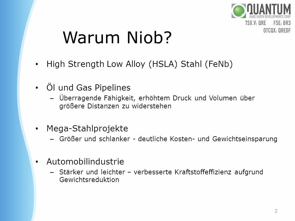 Warum Niob High Strength Low Alloy (HSLA) Stahl (FeNb)