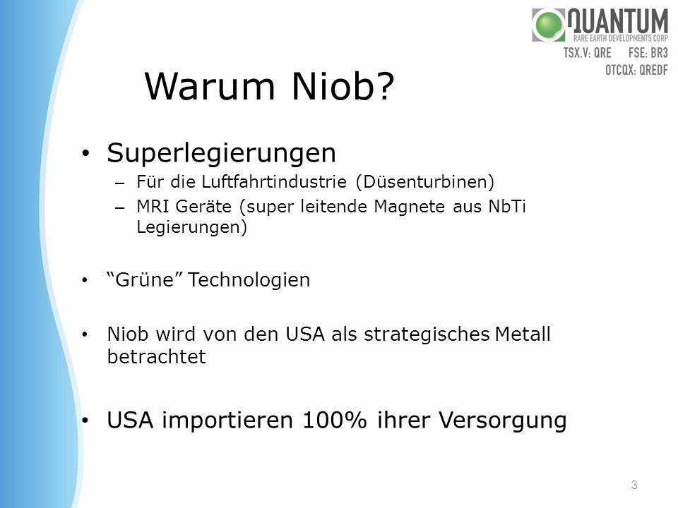 Warum Niob Superlegierungen USA importieren 100% ihrer Versorgung
