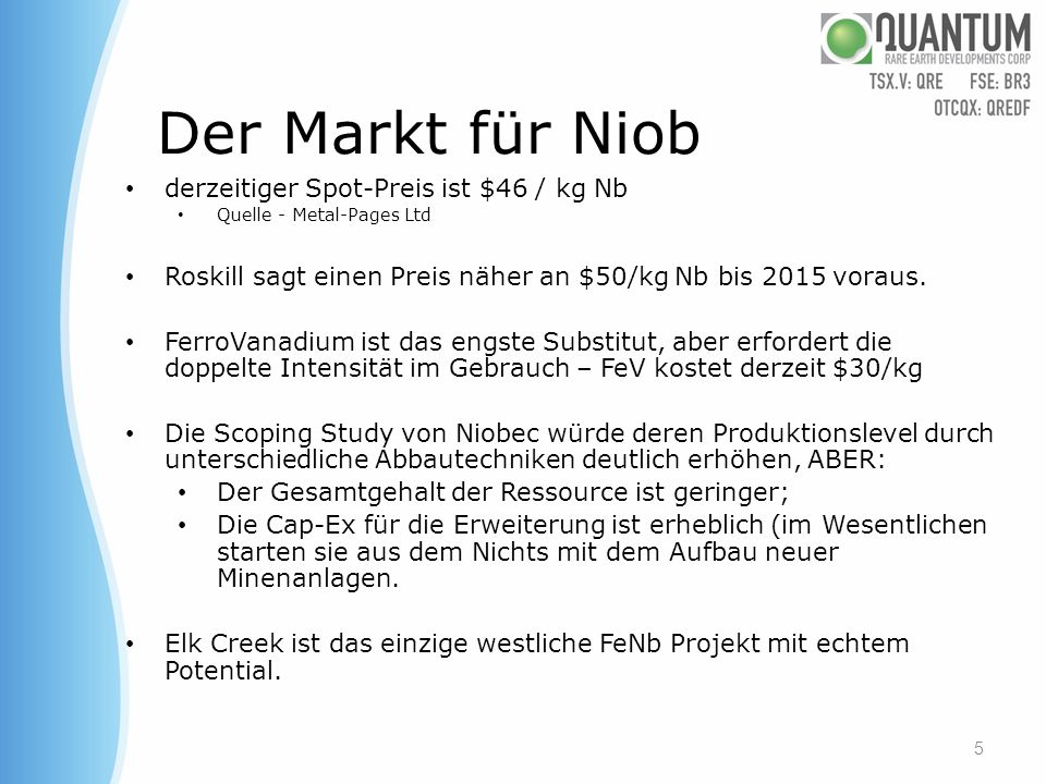 Der Markt für Niob derzeitiger Spot-Preis ist $46 / kg Nb