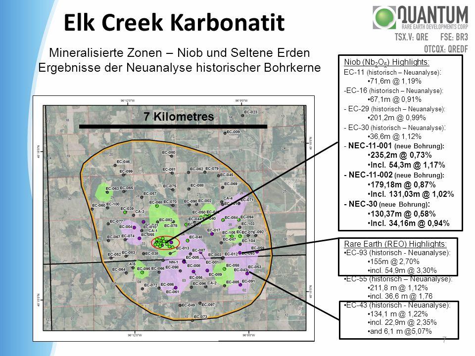 Elk Creek Karbonatit Mineralisierte Zonen – Niob und Seltene Erden
