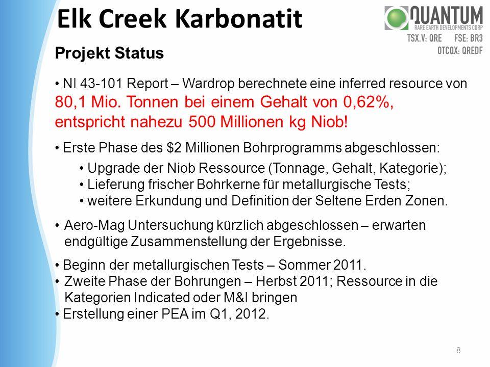 Elk Creek Karbonatit Projekt Status