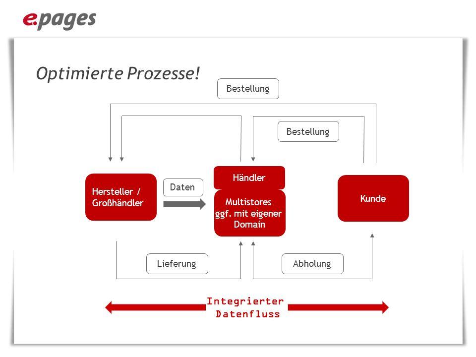 Integrierter Datenfluss