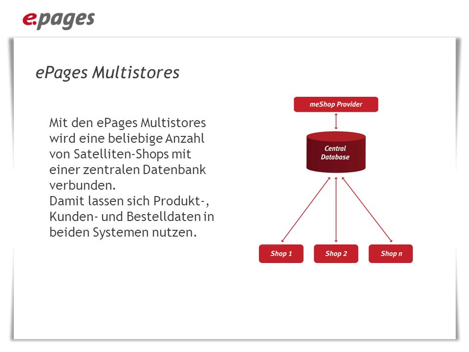 ePages Multistores