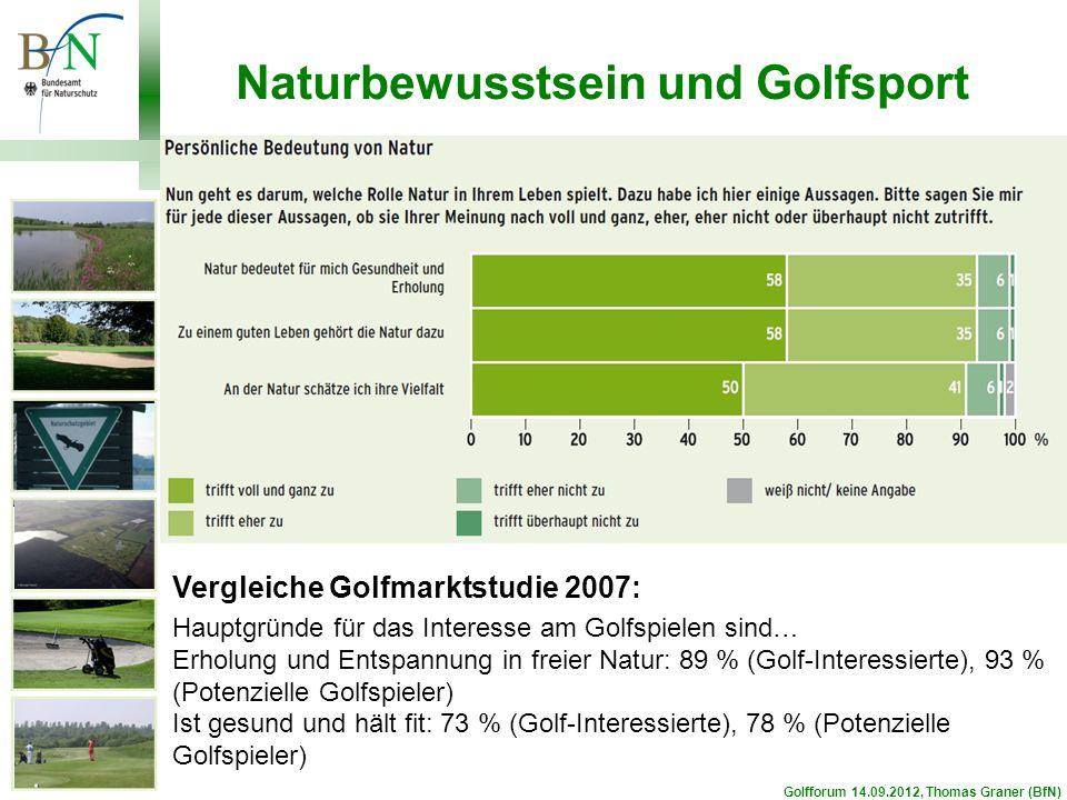 Naturbewusstsein und Golfsport