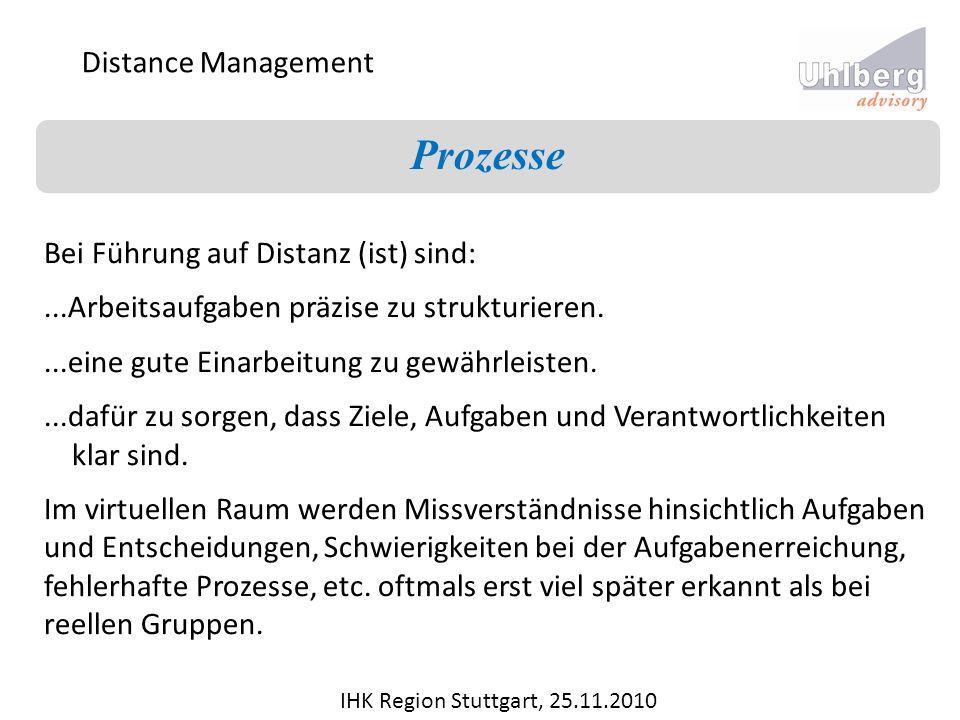 Prozesse Distance Management Bei Führung auf Distanz (ist) sind: