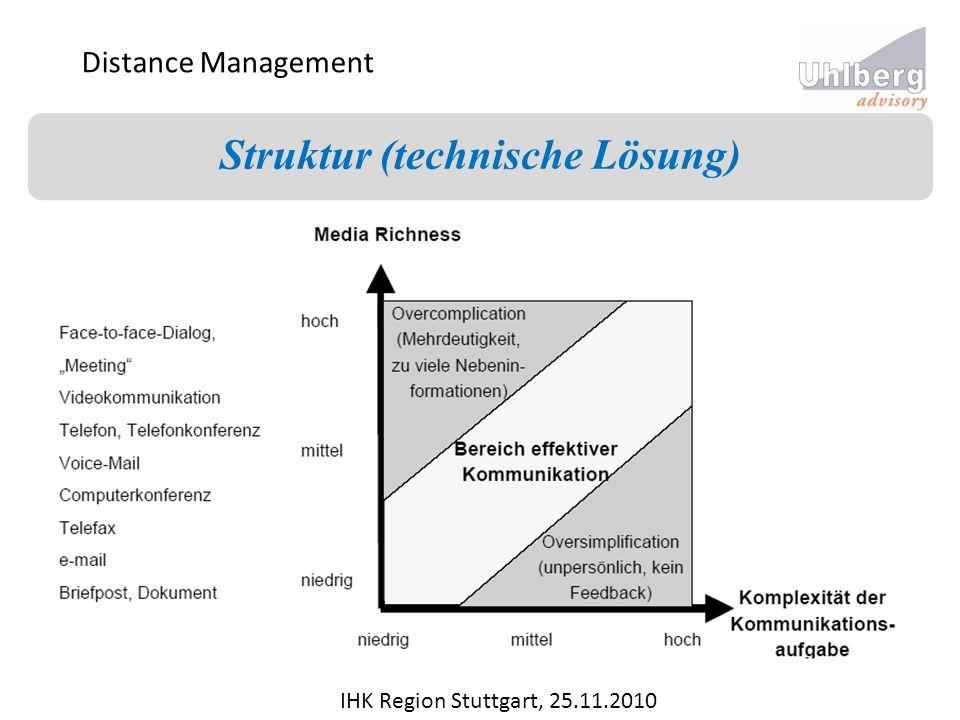Struktur (technische Lösung)