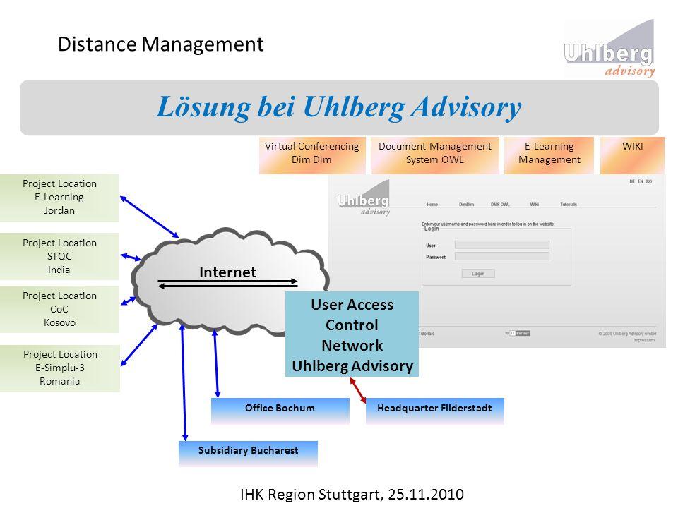 Lösung bei Uhlberg Advisory