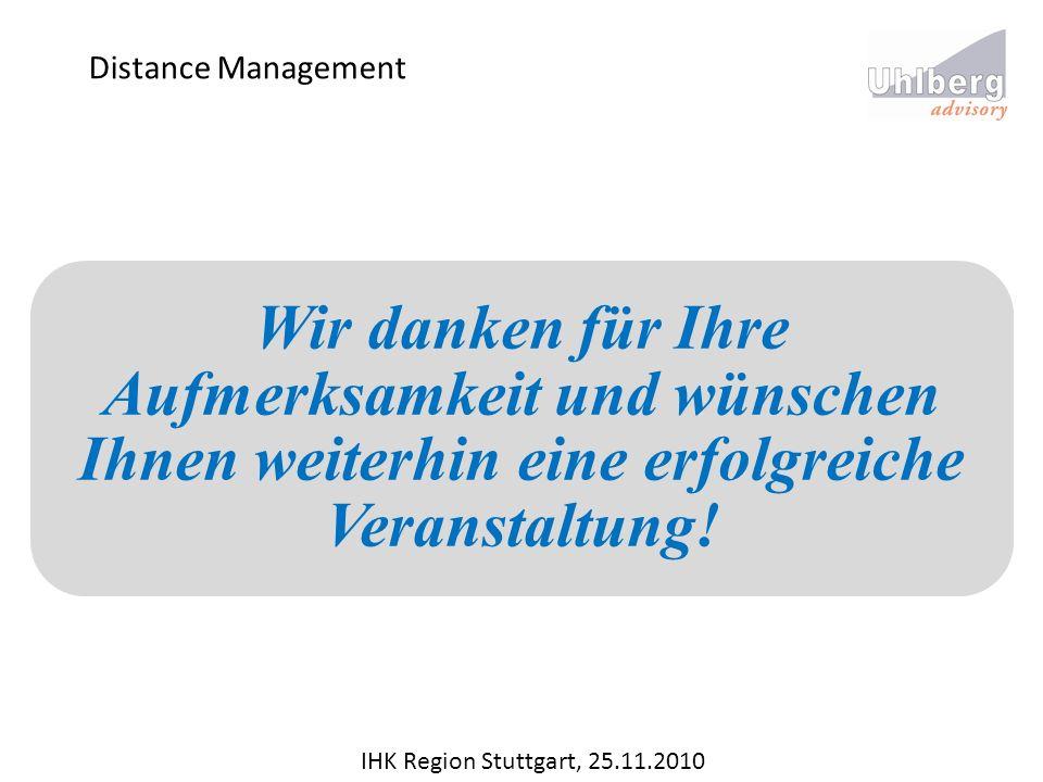 Distance Management Wir danken für Ihre Aufmerksamkeit und wünschen Ihnen weiterhin eine erfolgreiche Veranstaltung!