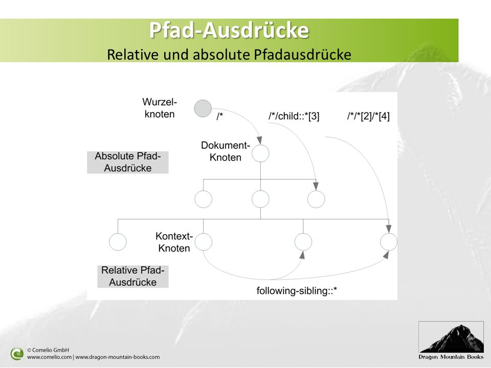 Pfad-Ausdrücke Relative und absolute Pfadausdrücke