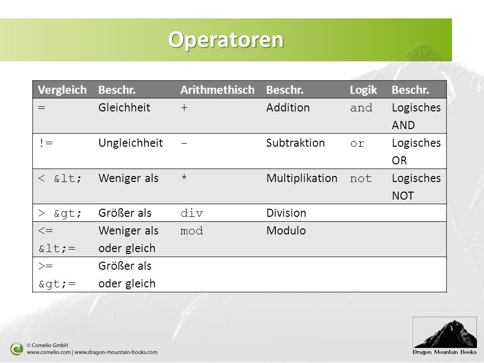 Operatoren Vergleich Beschr. Arithmethisch Logik = Gleichheit +