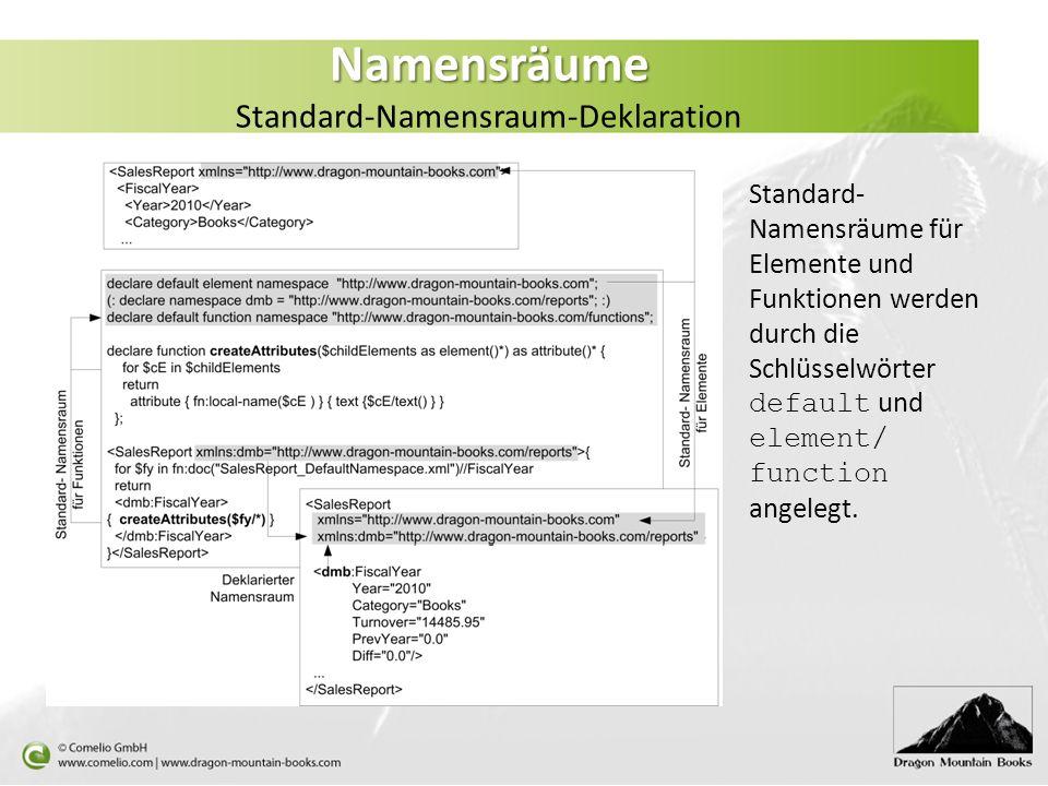 Namensräume Standard-Namensraum-Deklaration