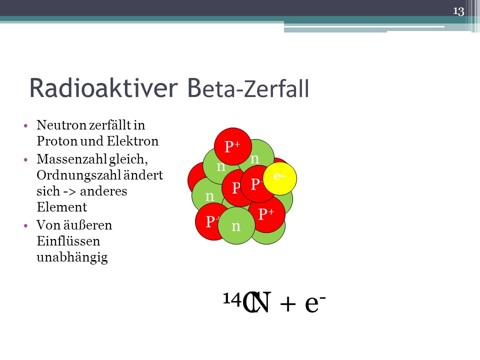 Radioaktiver Beta-Zerfall