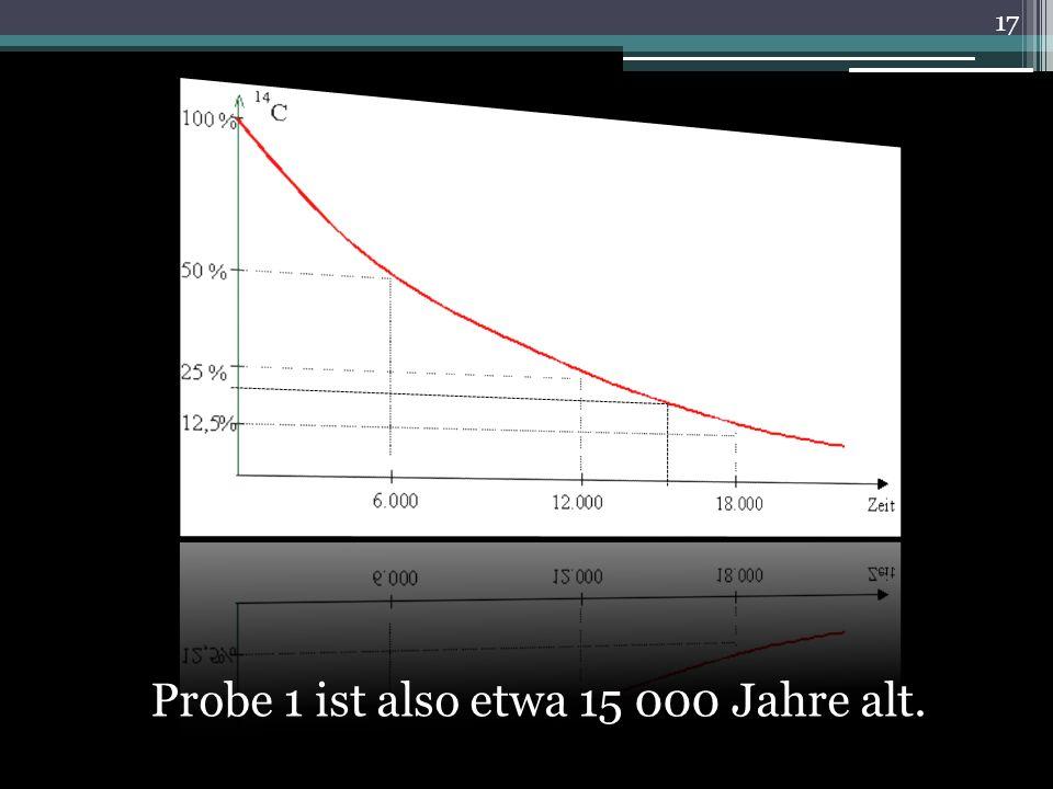 Probe 1 ist also etwa 15 000 Jahre alt.