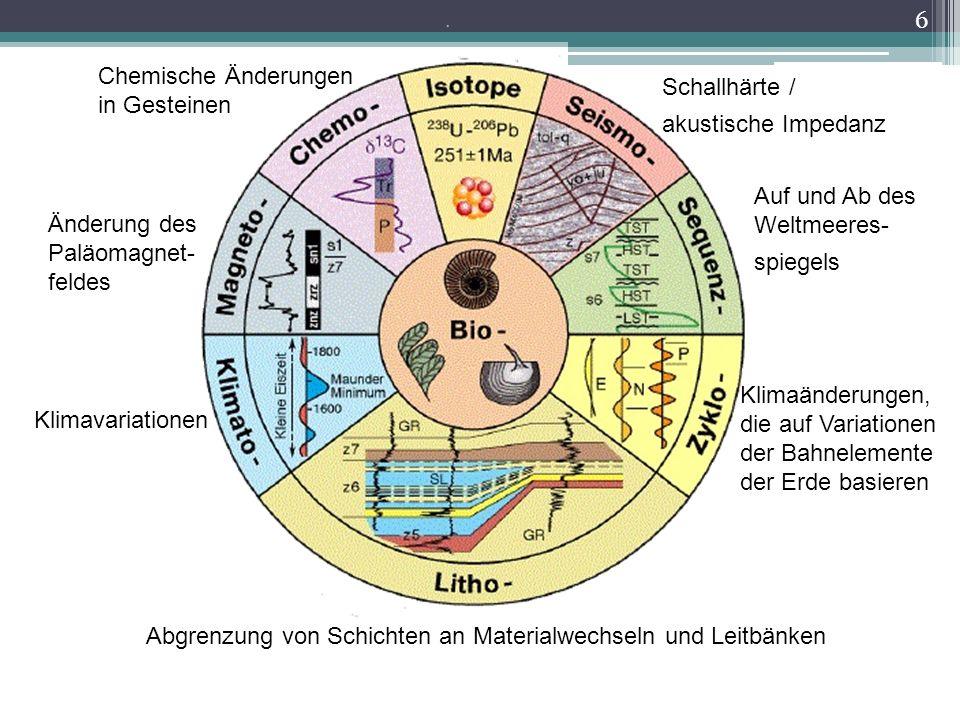 Chemische Änderungen in Gesteinen