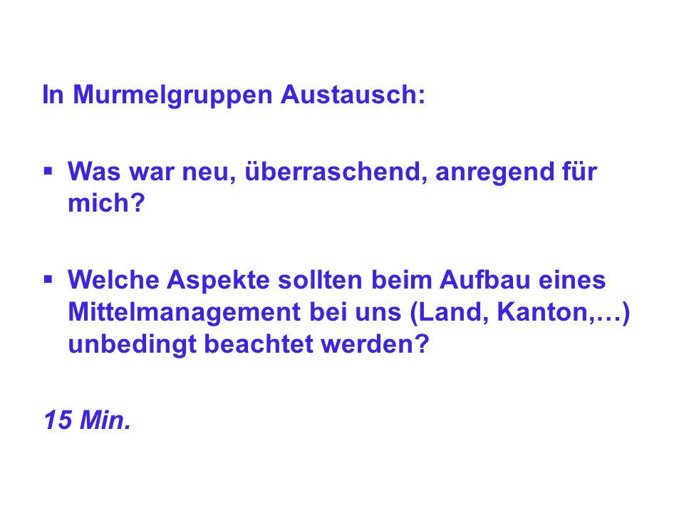 In Murmelgruppen Austausch: