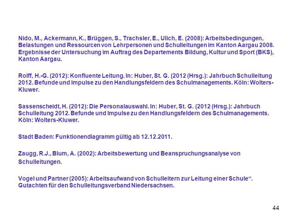 Nido, M. , Ackermann, K. , Brüggen, S. , Trachsler, E. , Ulich, E