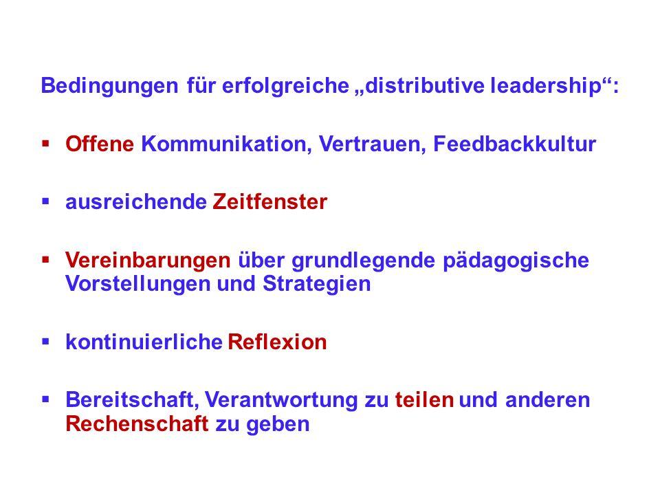 """Bedingungen für erfolgreiche """"distributive leadership :"""