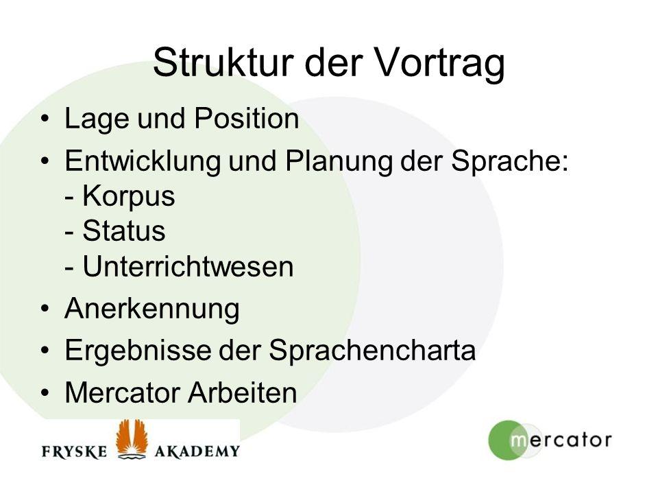 Struktur der Vortrag Lage und Position