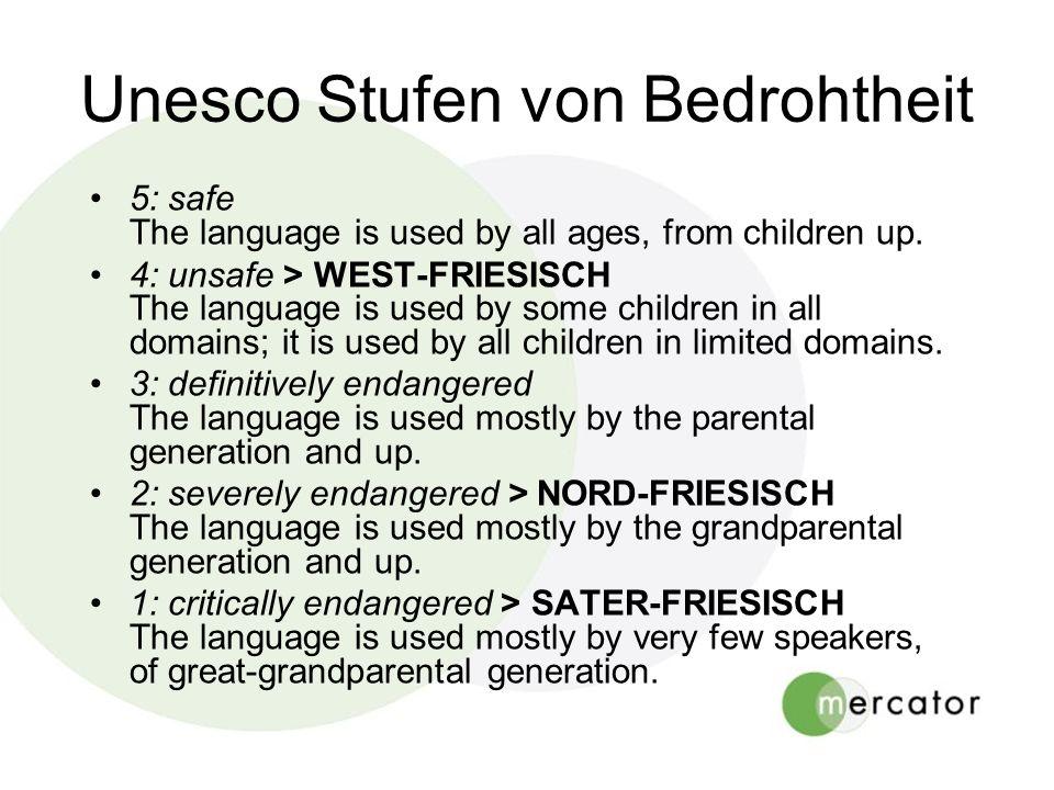 Unesco Stufen von Bedrohtheit