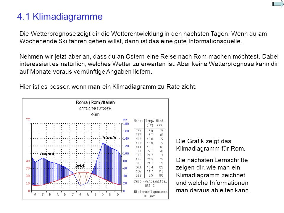 4.1 Klimadiagramme
