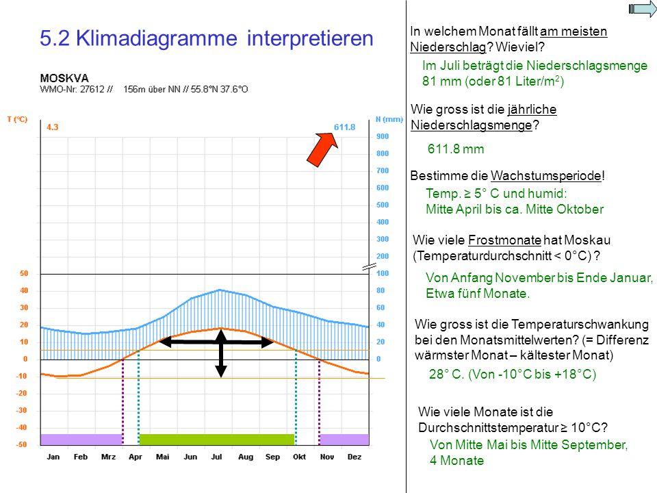 5.2 Klimadiagramme interpretieren