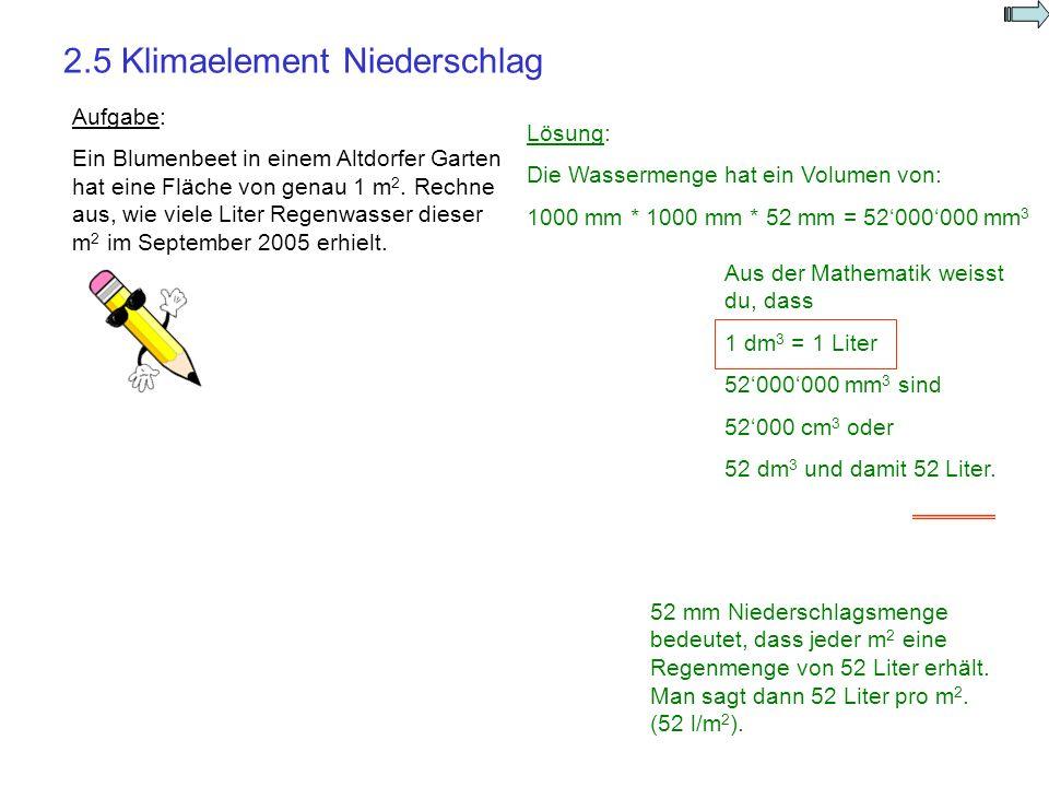 2.5 Klimaelement Niederschlag