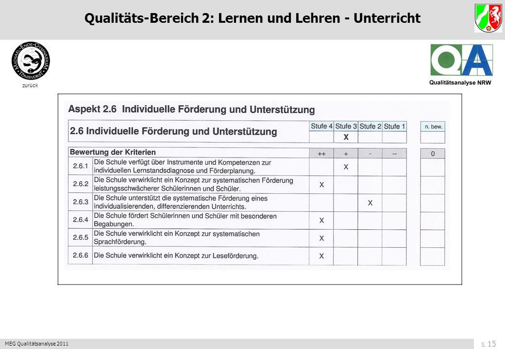 Qualitäts-Bereich 2: Lernen und Lehren - Unterricht