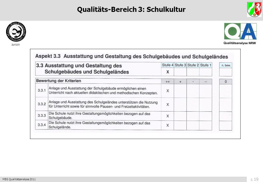 Qualitäts-Bereich 3: Schulkultur
