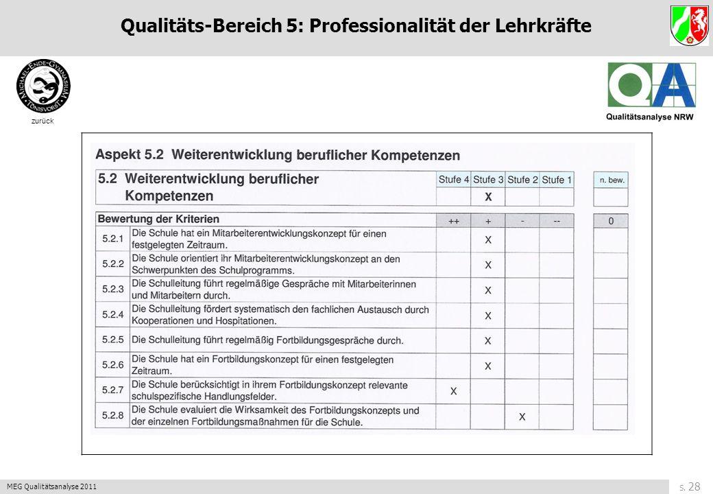 Qualitäts-Bereich 5: Professionalität der Lehrkräfte