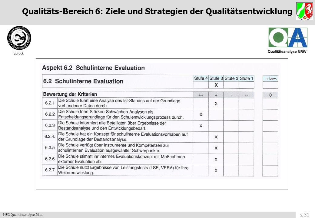 Qualitäts-Bereich 6: Ziele und Strategien der Qualitätsentwicklung