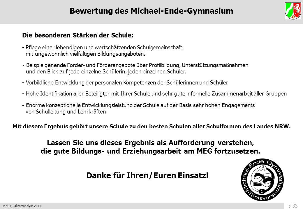 Bewertung des Michael-Ende-Gymnasium