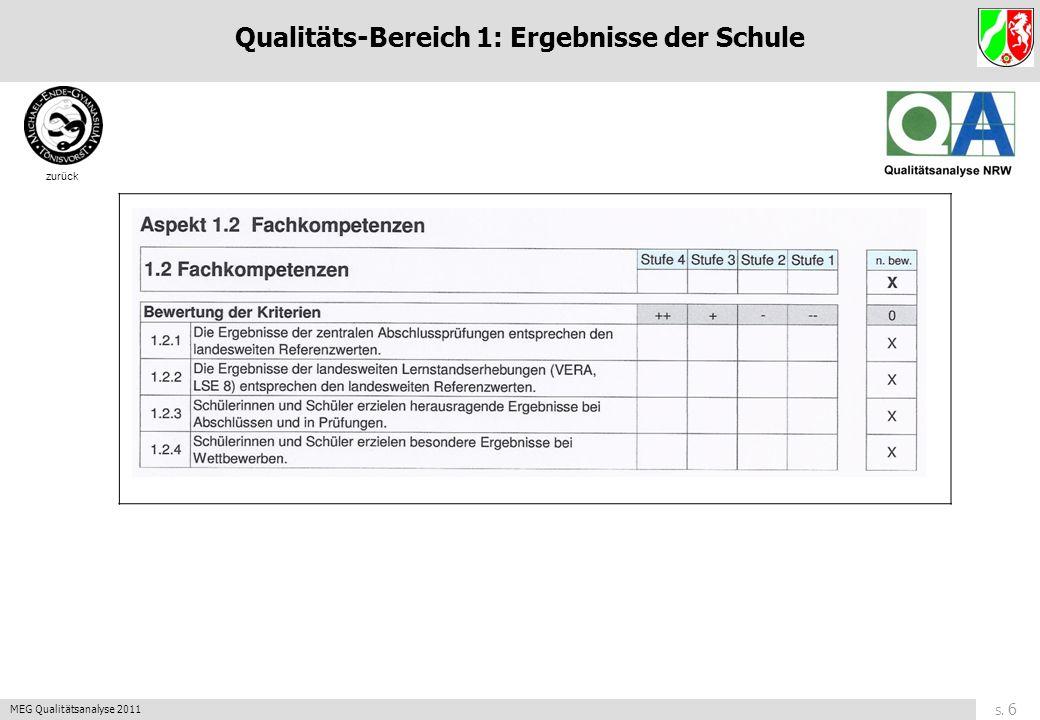 Qualitäts-Bereich 1: Ergebnisse der Schule