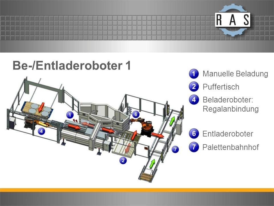 Be-/Entladeroboter 1 Manuelle Beladung Puffertisch Beladeroboter: