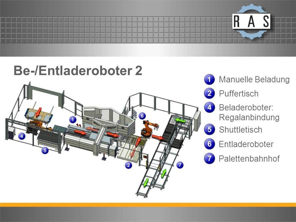 Be-/Entladeroboter 2 Manuelle Beladung Puffertisch Beladeroboter: