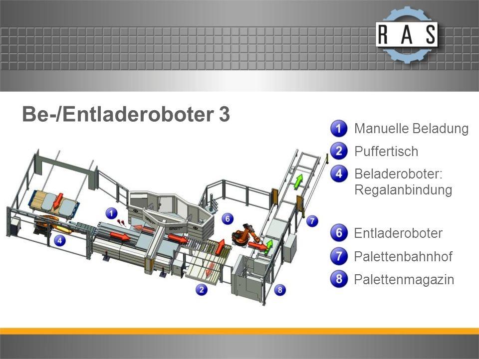 Be-/Entladeroboter 3 Manuelle Beladung Puffertisch Beladeroboter:
