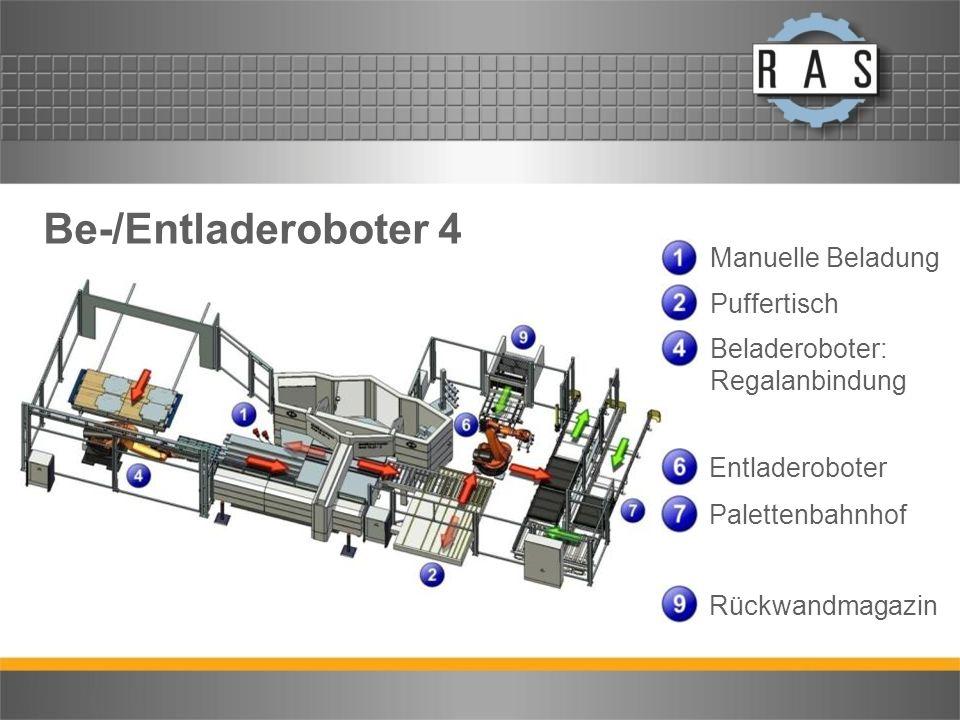Be-/Entladeroboter 4 Manuelle Beladung Puffertisch Beladeroboter: