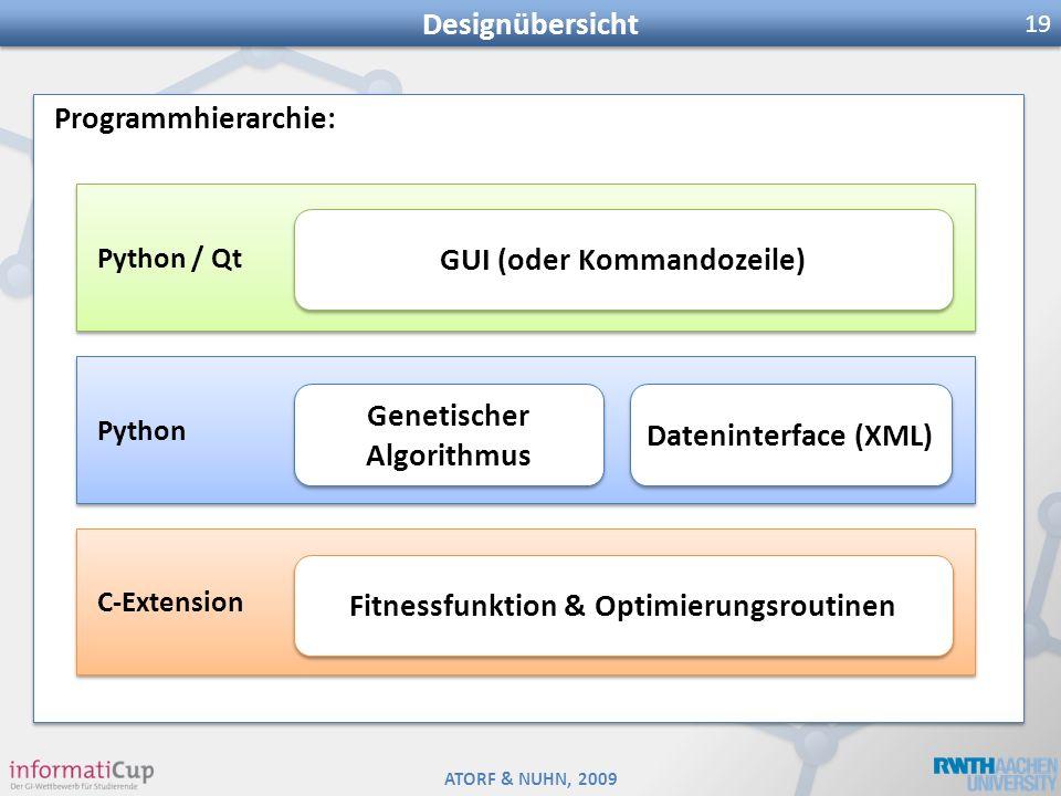 GUI (oder Kommandozeile)
