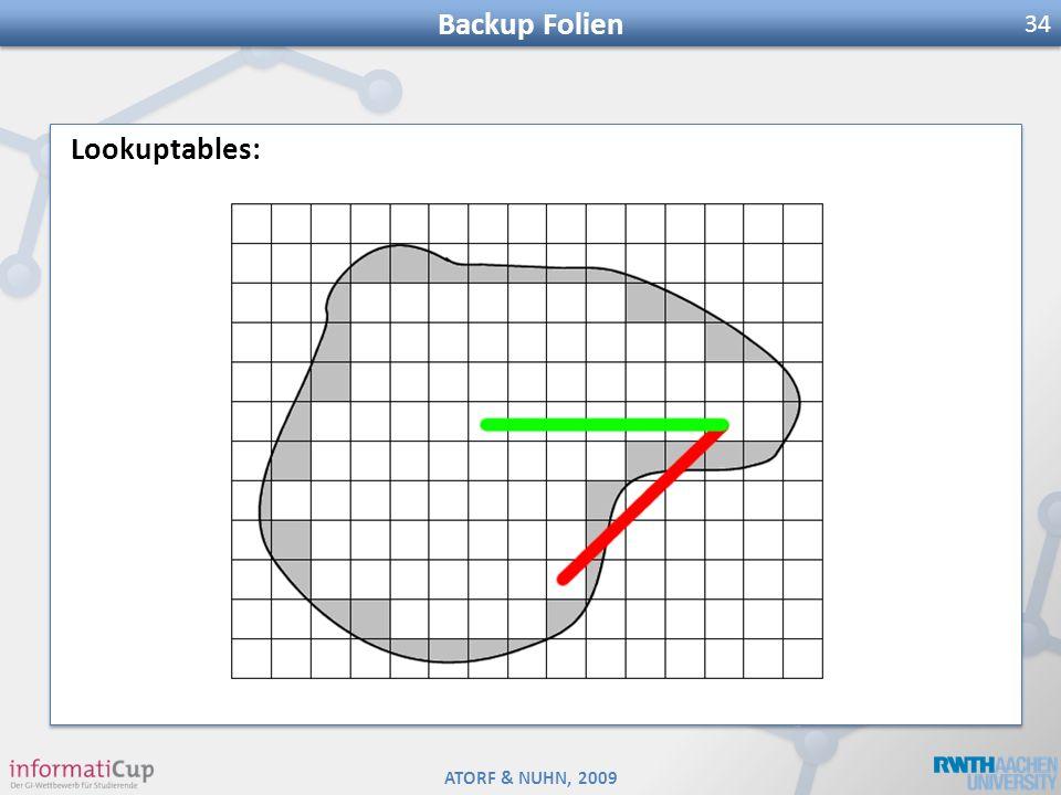 Backup Folien Lookuptables: