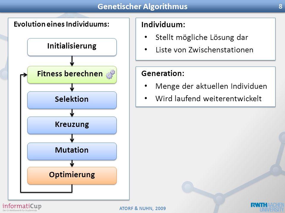 Genetischer Algorithmus