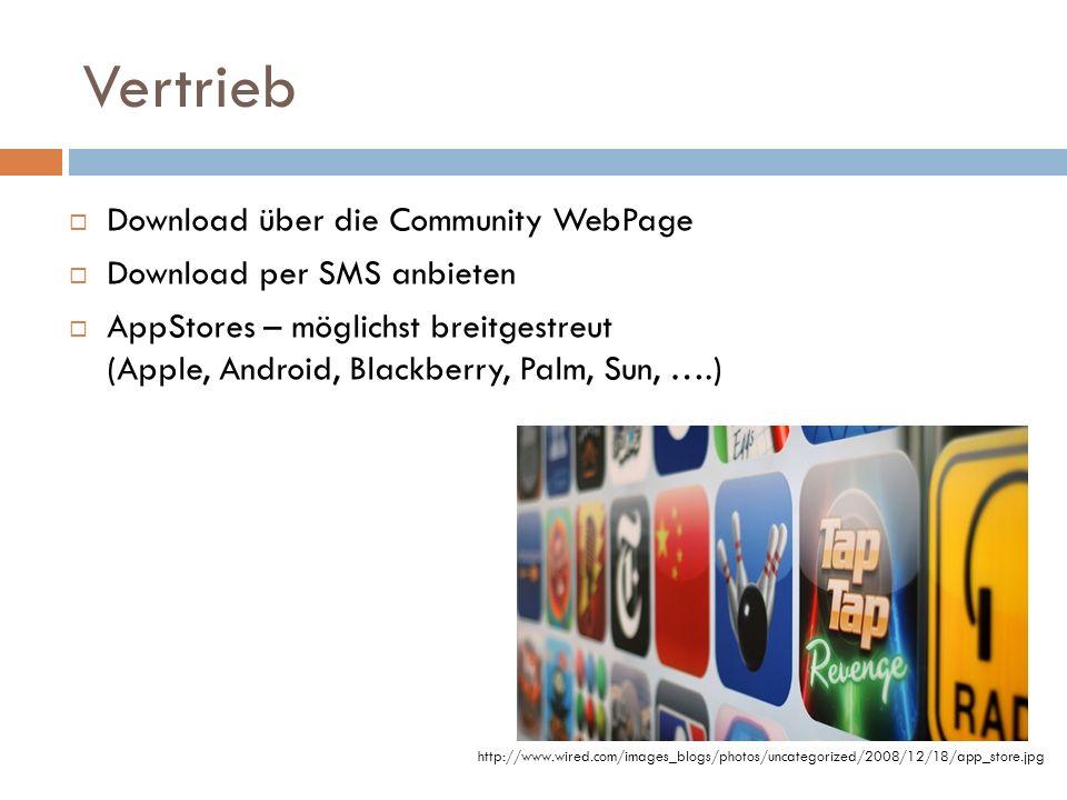 Vertrieb Download über die Community WebPage Download per SMS anbieten