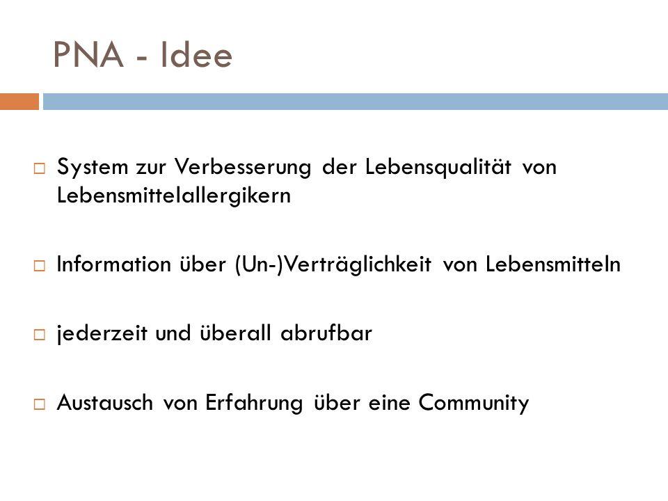 PNA - Idee System zur Verbesserung der Lebensqualität von Lebensmittelallergikern. Information über (Un-)Verträglichkeit von Lebensmitteln.