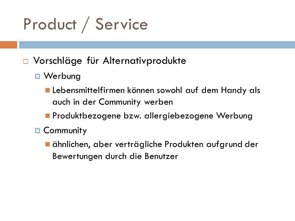 Product / Service Vorschläge für Alternativprodukte Werbung Community