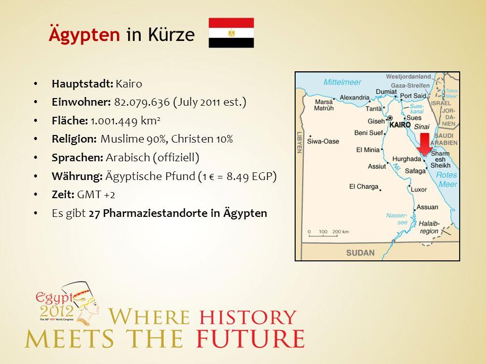 Ägypten in Kürze Hauptstadt: Kairo