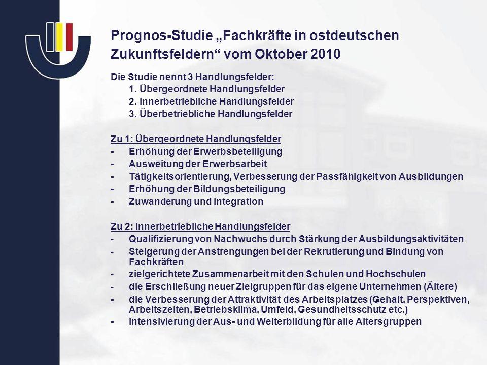"""Prognos-Studie """"Fachkräfte in ostdeutschen Zukunftsfeldern vom Oktober 2010"""