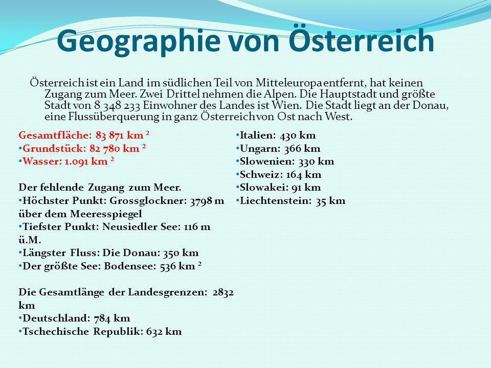 Geographie von Österreich