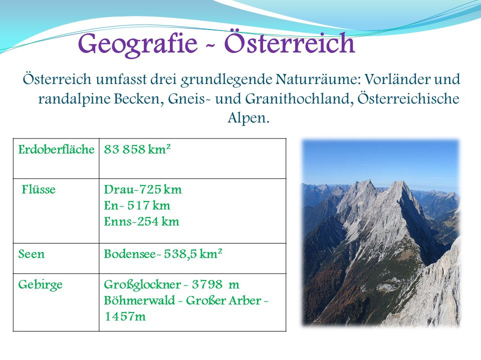 Geografie - Österreich