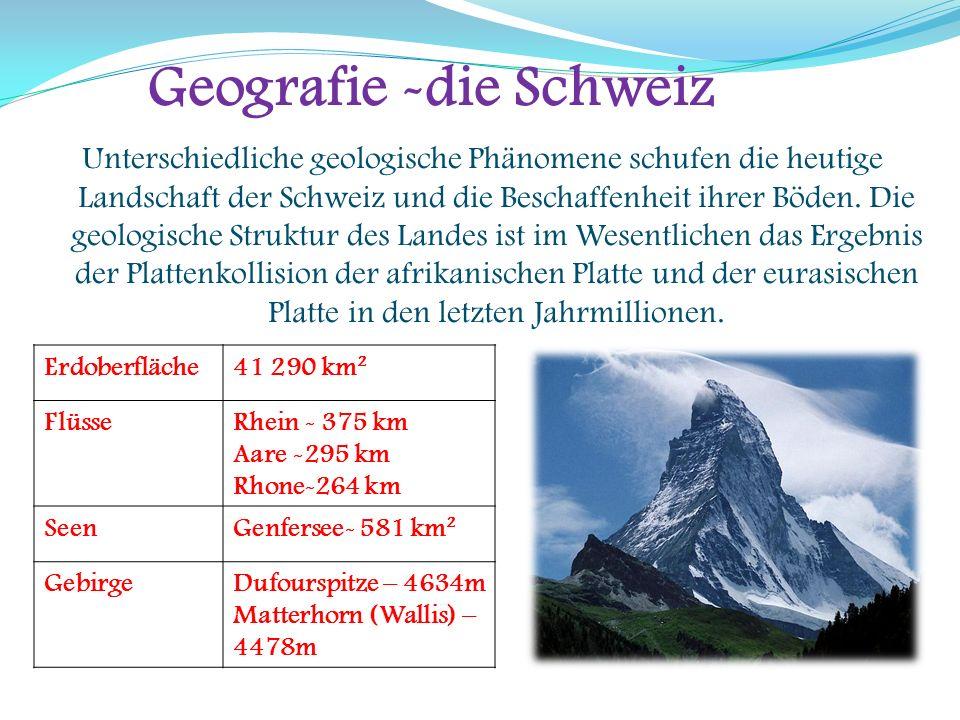 Geografie -die Schweiz