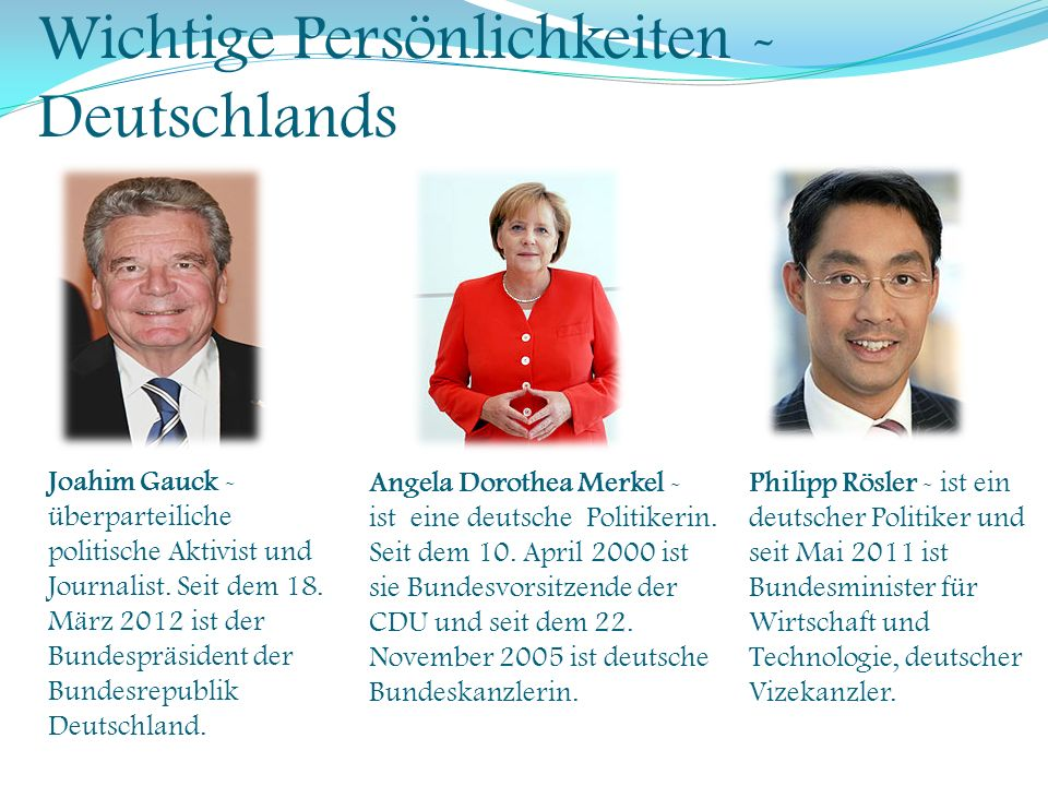 Wichtige Persönlichkeiten -Deutschlands